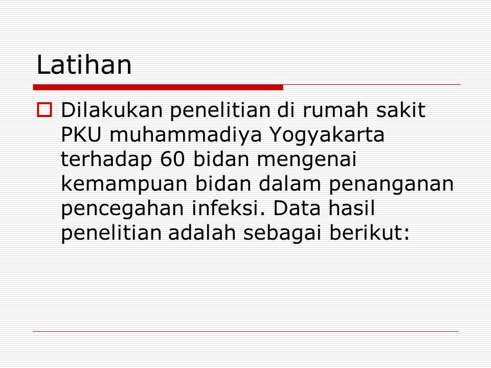 Latihan  Dilakukan penelitian di rumah sakit PKU muhammadiya Yogyakarta terhadap 60 bidan mengenai kemampuan bidan dalam penanganan pencegahan infeksi.