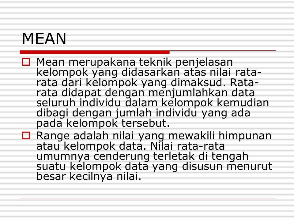 Contoh  Suatu penelitian dilakukan di RS PKU muhammadiya tentang hasil Berat badan 10 perawat 10.