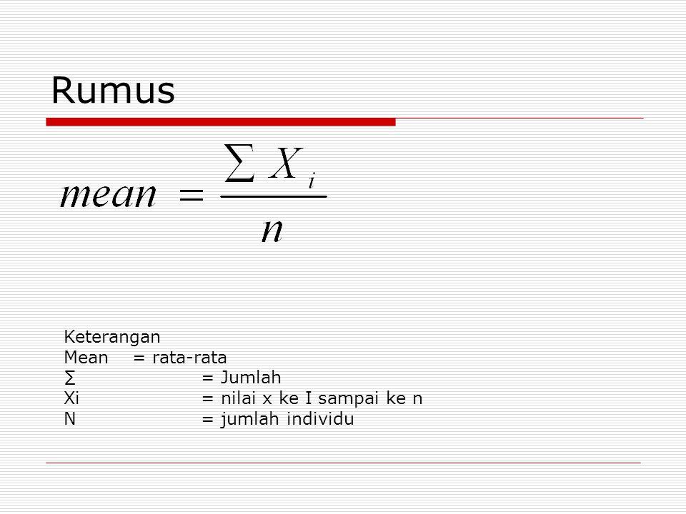 Rumus Keterangan Mean = rata-rata ∑ = Jumlah Xi= nilai x ke I sampai ke n N= jumlah individu