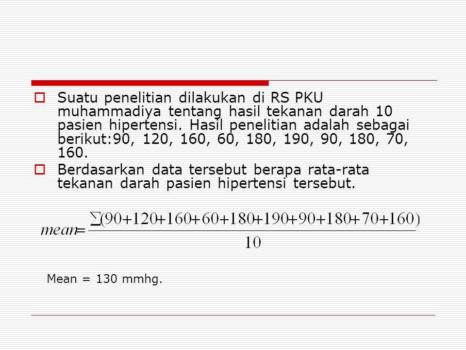  Suatu penelitian dilakukan di RS PKU muhammadiya tentang hasil tekanan darah 10 pasien hipertensi.