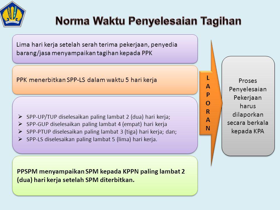  SPP-UP/TUP diselesaikan paling lambat 2 (dua) hari kerja;  SPP-GUP diselesaikan paling lambat 4 (empat) hari kerja  SPP-PTUP diselesaikan paling l