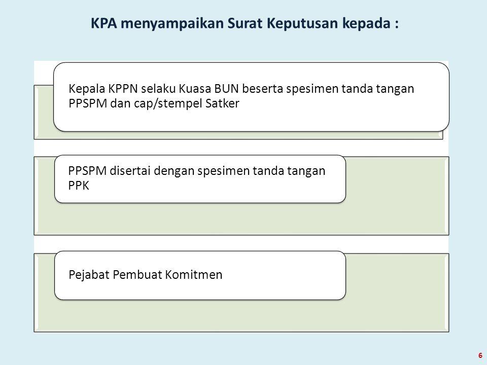 KPA menyampaikan Surat Keputusan kepada : 6 Kepala KPPN selaku Kuasa BUN beserta spesimen tanda tangan PPSPM dan cap/stempel Satker PPSPM disertai den