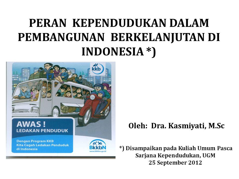 Konsentrasi penduduk tetap di Jawa, walaupun persentasenya menurun tetapi sangat lamban TREN PERSEBARAN PENDUDUK