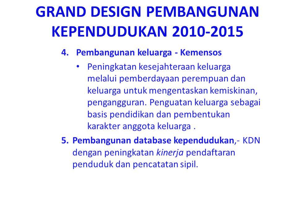 Jumlah dan Distribusi Penduduk Jumlah penduduk Indonesia pada tahun 2010 adalah sebanyak 237 641 326 jiwa, yang mencakup mereka yang bertempat tinggal di daerah perkotaan sebanyak 118 320 256 jiwa (49,79 persen) dan di daerah perdesaan sebanyak 119 321 070 jiwa (50,21 persen).