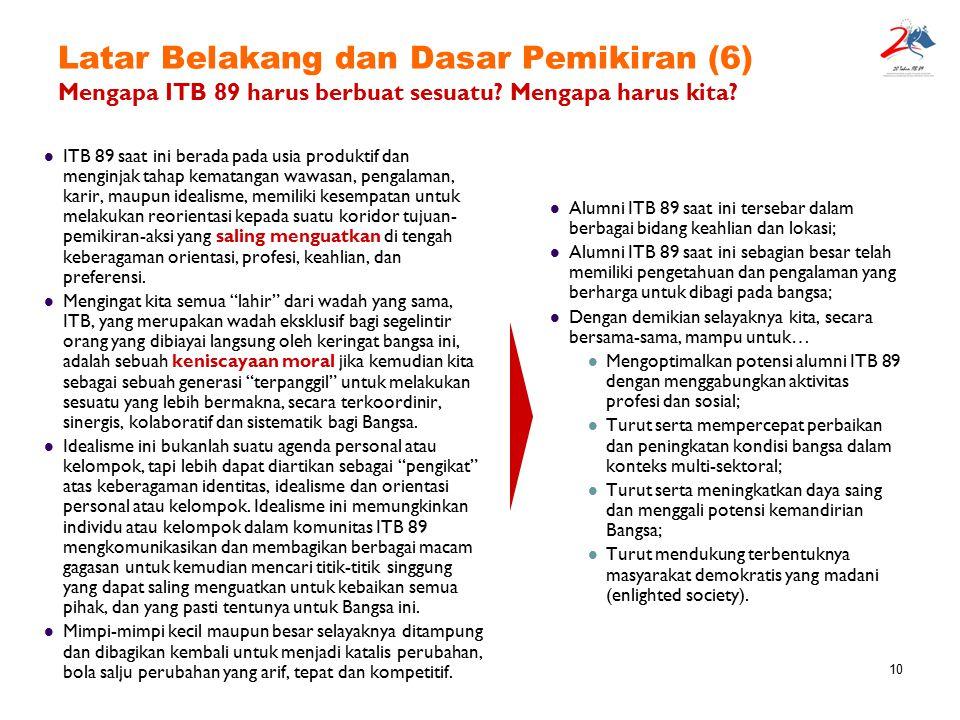 10 Latar Belakang dan Dasar Pemikiran (6) Mengapa ITB 89 harus berbuat sesuatu? Mengapa harus kita? ITB 89 saat ini berada pada usia produktif dan men