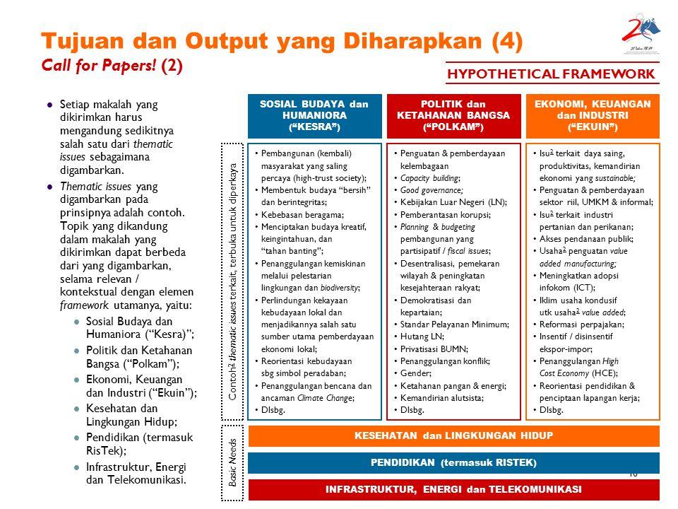18 Tujuan dan Output yang Diharapkan (4) Call for Papers! (2) Setiap makalah yang dikirimkan harus mengandung sedikitnya salah satu dari thematic issu