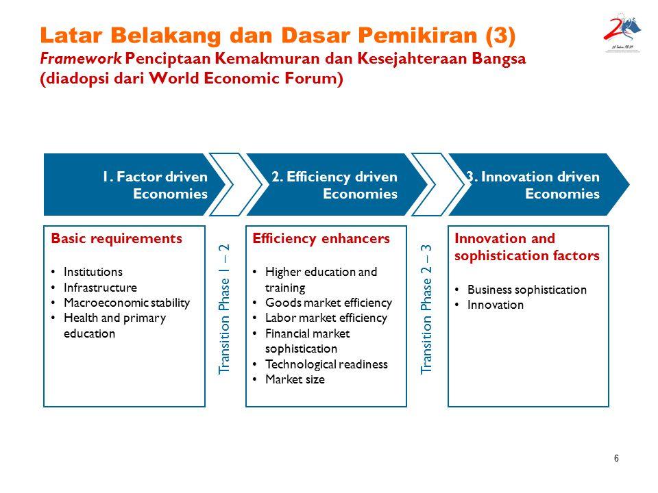 6 1. Factor driven Economies 2. Efficiency driven Economies 3. Innovation driven Economies Basic requirements Institutions Infrastructure Macroeconomi