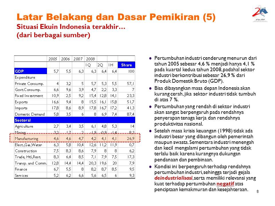 8 Latar Belakang dan Dasar Pemikiran (5) Situasi Ekuin Indonesia terakhir… (dari berbagai sumber) Pertumbuhan industri cenderung menurun dari tahun 20
