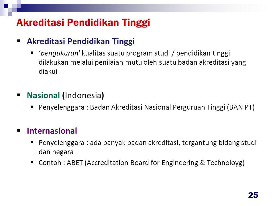 Akreditasi Pendidikan Tinggi  Akreditasi Pendidikan Tinggi  'pengukuran' kualitas suatu program studi / pendidikan tinggi dilakukan melalui penilaian mutu oleh suatu badan akreditasi yang diakui  Nasional (Indonesia)  Penyelenggara : Badan Akreditasi Nasional Perguruan Tinggi (BAN PT)  Internasional  Penyelenggara : ada banyak badan akreditasi, tergantung bidang studi dan negara  Contoh : ABET (Accreditation Board for Engineering & Technoloyg) 25