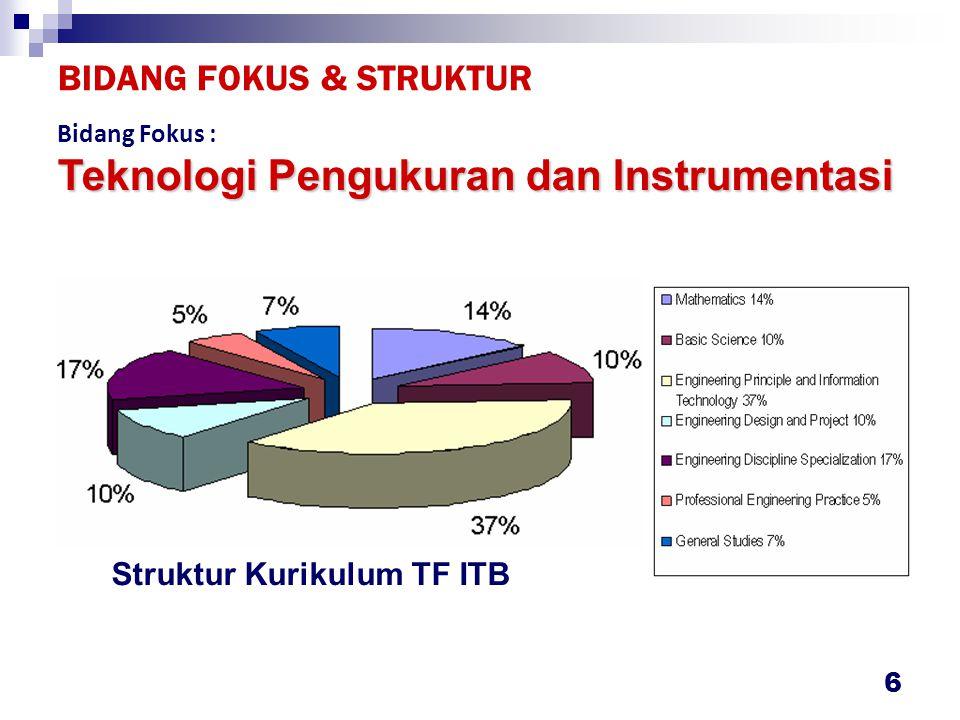 6 BIDANG FOKUS & STRUKTUR Bidang Fokus : Teknologi Pengukuran dan Instrumentasi Struktur Kurikulum TF ITB