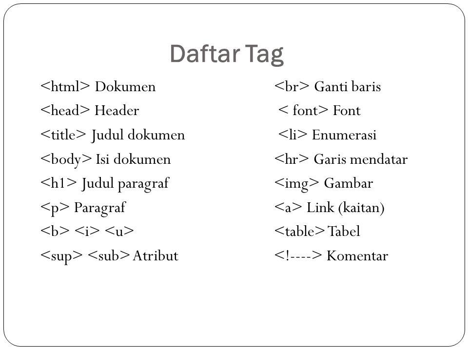 Daftar Tag Dokumen Ganti baris Header Font Judul dokumen Enumerasi Isi dokumen Garis mendatar Judul paragraf Gambar Paragraf Link (kaitan) Tabel Atrib