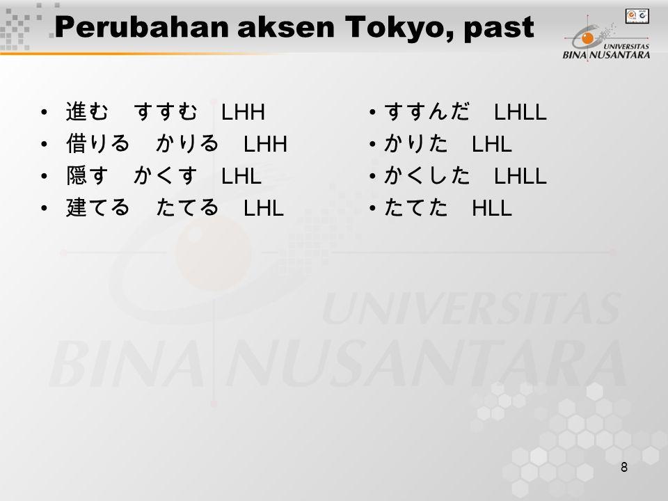 8 Perubahan aksen Tokyo, past 進む すすむ LHH 借りる かりる LHH 隠す かくす LHL 建てる たてる LHL すすんだ LHLL かりた LHL かくした LHLL たてた HLL