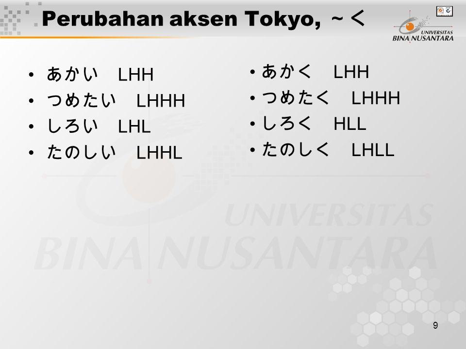 10 東京弁 しょっぱい LHL おっこちる LHHL セガレ LHH よっぽど LHH シジン HLL アリガテー LHHHL タンネー LHHH ワリー LHL ギョシナレ LHHL オッカナイ LHHL 塩辛い 落ちる 息子 余程 主人 ありがたい 足りない 悪い お休みなさい 恐ろしい