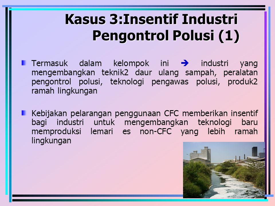 Kasus 3:Insentif Industri Pengontrol Polusi (1) Kasus 3:Insentif Industri Pengontrol Polusi (1) Termasuk dalam kelompok ini  industri yang mengembang