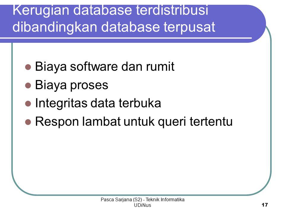 Pasca Sarjana (S2) - Teknik Informatika UDiNus 17 Kerugian database terdistribusi dibandingkan database terpusat Biaya software dan rumit Biaya proses Integritas data terbuka Respon lambat untuk queri tertentu