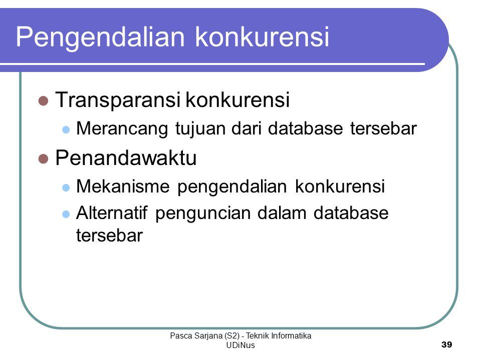 Pasca Sarjana (S2) - Teknik Informatika UDiNus 39 Pengendalian konkurensi Transparansi konkurensi Merancang tujuan dari database tersebar Penandawaktu Mekanisme pengendalian konkurensi Alternatif penguncian dalam database tersebar
