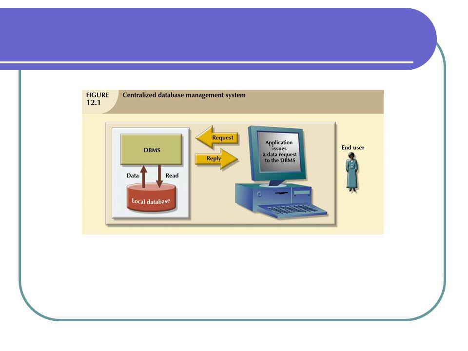 Pasca Sarjana (S2) - Teknik Informatika UDiNus 25 Partisi Vertikal Sebagian kolom dari sebuah tabel berada di situs lain Keuntungan dan kerugian sama dengan pada partisi horisontal kecuali kombinasi data antar partisi lebih sulit karena memerlukan proses join (sebagai pengganti union)