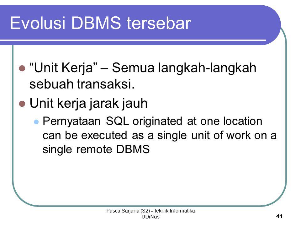 Pasca Sarjana (S2) - Teknik Informatika UDiNus 41 Evolusi DBMS tersebar Unit Kerja – Semua langkah-langkah sebuah transaksi.
