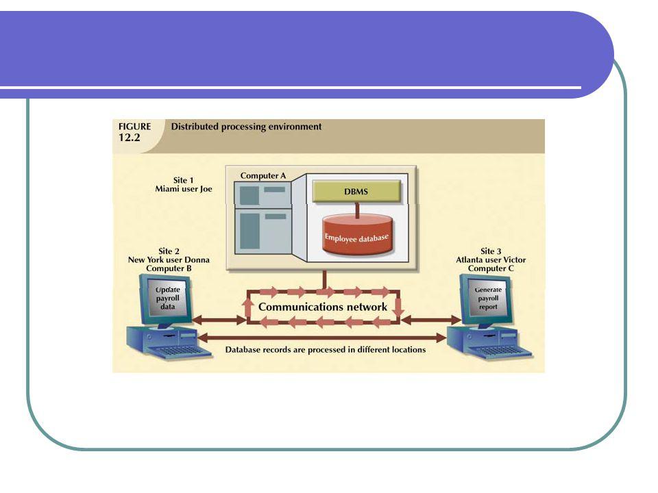 Pasca Sarjana (S2) - Teknik Informatika UDiNus 26 Sistem Proses Terdistribusi sebuah perusahaan pabrikan