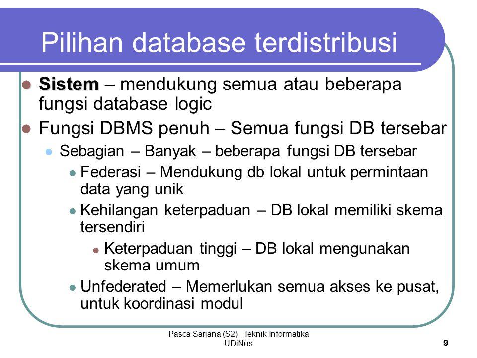 Pasca Sarjana (S2) - Teknik Informatika UDiNus 9 Pilihan database terdistribusi Sistem Sistem – mendukung semua atau beberapa fungsi database logic Fungsi DBMS penuh – Semua fungsi DB tersebar Sebagian – Banyak – beberapa fungsi DB tersebar Federasi – Mendukung db lokal untuk permintaan data yang unik Kehilangan keterpaduan – DB lokal memiliki skema tersendiri Keterpaduan tinggi – DB lokal mengunakan skema umum Unfederated – Memerlukan semua akses ke pusat, untuk koordinasi modul