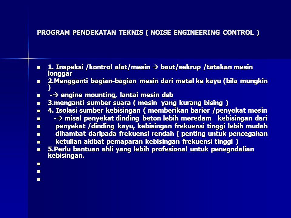 PROGRAM PENDEKATAN TEKNIS ( NOISE ENGINEERING CONTROL ) 1. Inspeksi /kontrol alat/mesin  baut/sekrup /tatakan mesin longgar 1. Inspeksi /kontrol alat