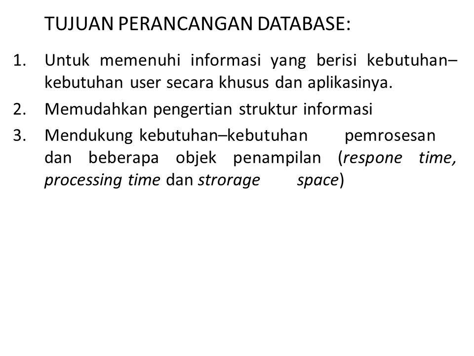 1.Untuk memenuhi informasi yang berisi kebutuhan– kebutuhan user secara khusus dan aplikasinya. 2.Memudahkan pengertian struktur informasi 3.Mendukung