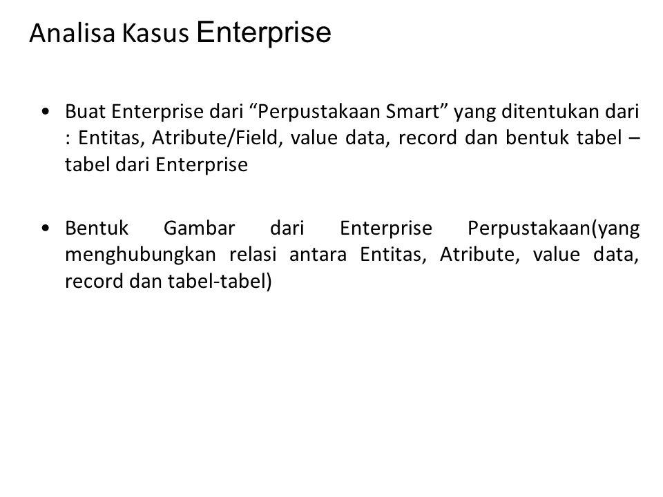 Buat Enterprise dari Perpustakaan Smart yang ditentukan dari : Entitas, Atribute/Field, value data, record dan bentuk tabel – tabel dari Enterprise Bentuk Gambar dari Enterprise Perpustakaan(yang menghubungkan relasi antara Entitas, Atribute, value data, record dan tabel-tabel) Analisa Kasus Enterprise