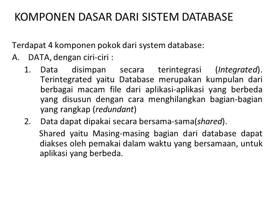 Terdapat 4 komponen pokok dari system database: A.DATA, dengan ciri-ciri : 1.Data disimpan secara terintegrasi (Integrated). Terintegrated yaitu Datab