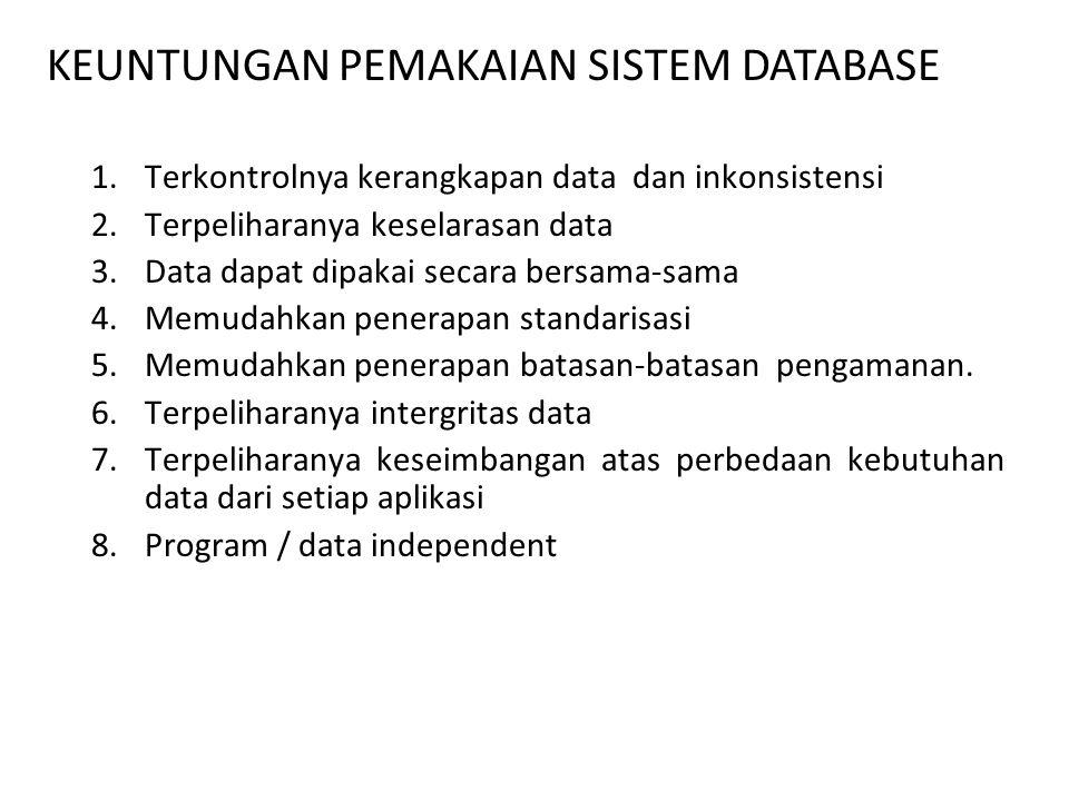 1.Terkontrolnya kerangkapan data dan inkonsistensi 2.Terpeliharanya keselarasan data 3.Data dapat dipakai secara bersama-sama 4.Memudahkan penerapan s