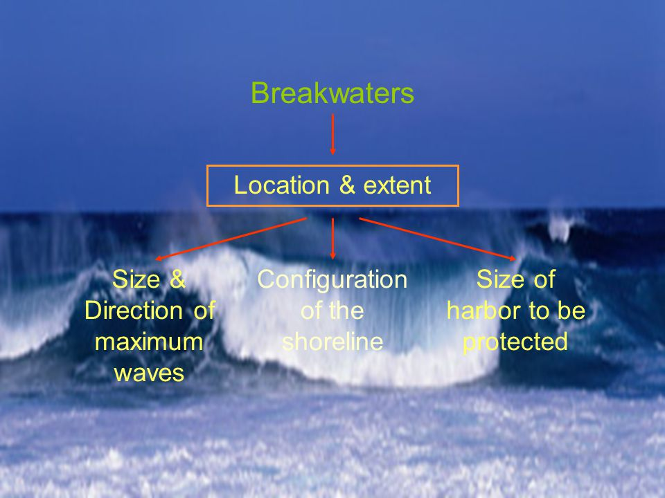 Breakwaters Location & extent Size & Direction of maximum waves Configuration of the shoreline Size of harbor to be protected