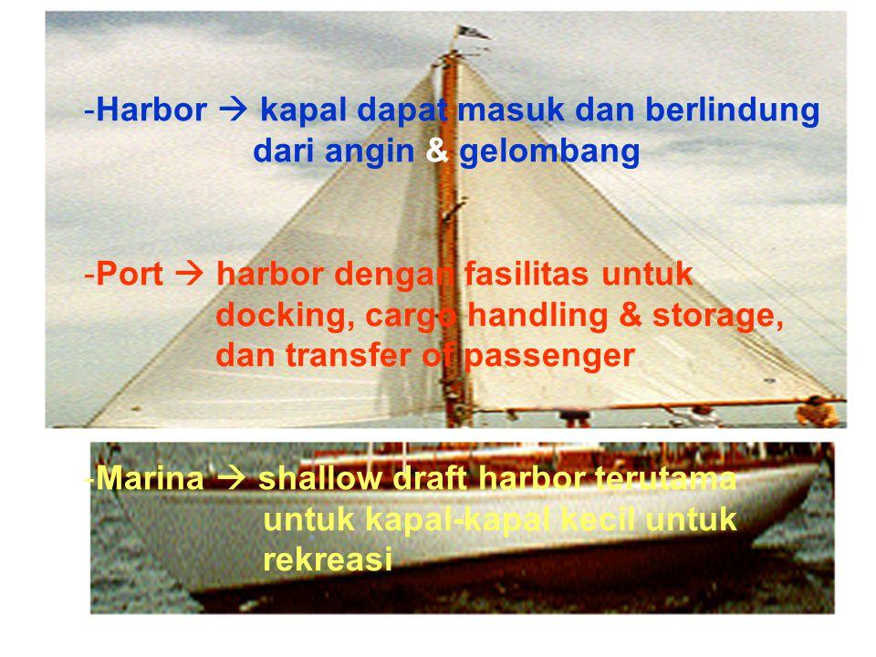 -Harbor  kapal dapat masuk dan berlindung dari angin & gelombang -Port  harbor dengan fasilitas untuk docking, cargo handling & storage, dan transfer of passenger -Marina  shallow draft harbor terutama untuk kapal-kapal kecil untuk rekreasi