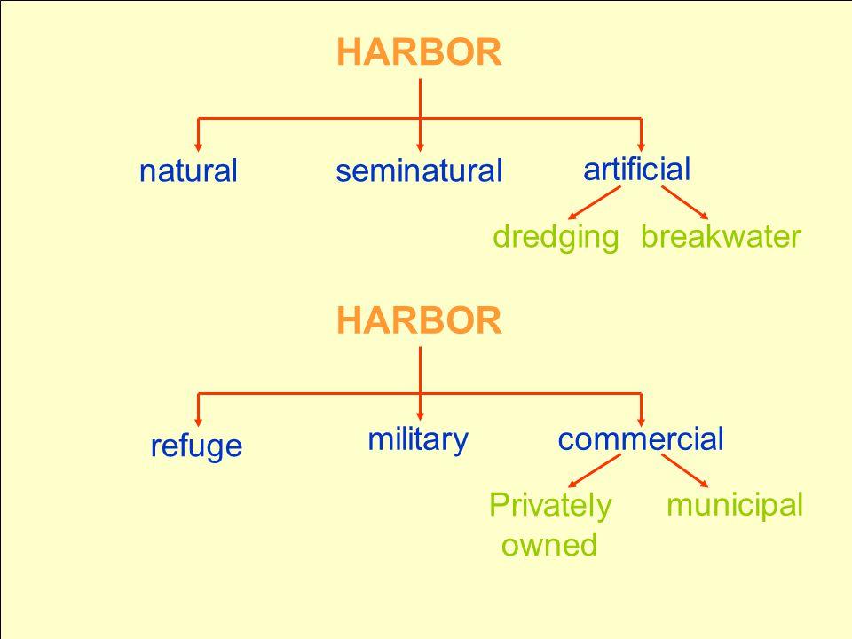 NOTE: >> arus dari ebb & flood harus dicegah dari melebihi 4 ft/s, karena akan mengakibatkan gangguan navigasi dan scour >> untuk mencegah scour pada dinding vertikal: - Wave-deflecting walls - Buat beach (wave-absorbing beach) - Buat hollow structure - Wave traps