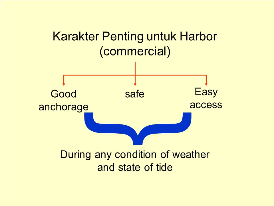 Karakter Penting untuk Harbor (commercial) Good anchorage safe Easy access } During any condition of weather and state of tide