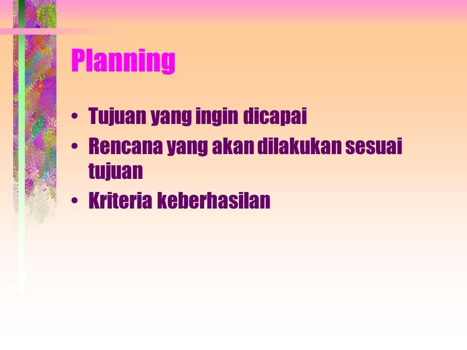 Planning Tujuan yang ingin dicapai Rencana yang akan dilakukan sesuai tujuan Kriteria keberhasilan