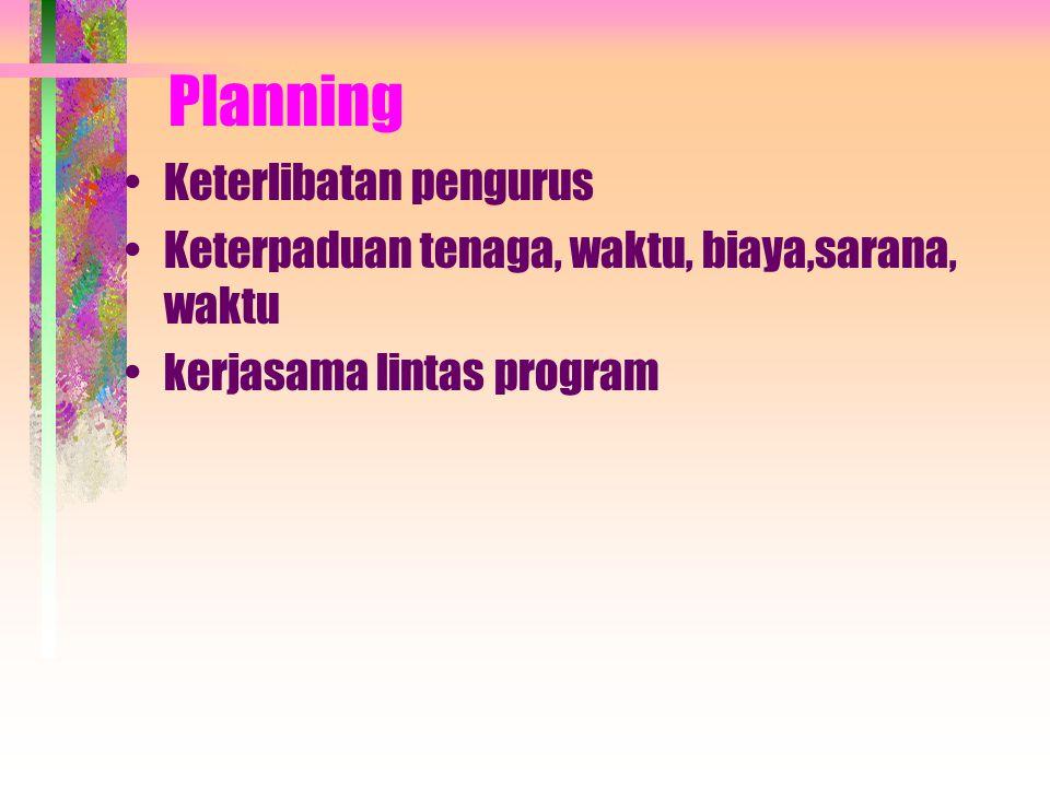 Planning Keterlibatan pengurus Keterpaduan tenaga, waktu, biaya,sarana, waktu kerjasama lintas program