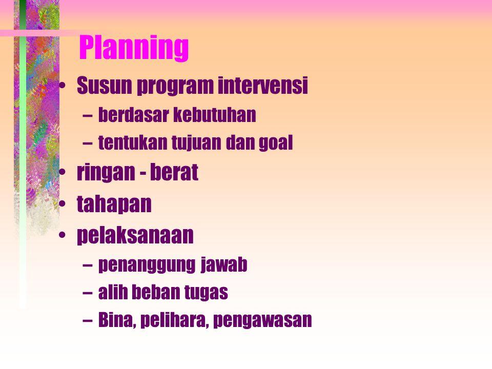 Planning Susun program intervensi –berdasar kebutuhan –tentukan tujuan dan goal ringan - berat tahapan pelaksanaan –penanggung jawab –alih beban tugas –Bina, pelihara, pengawasan