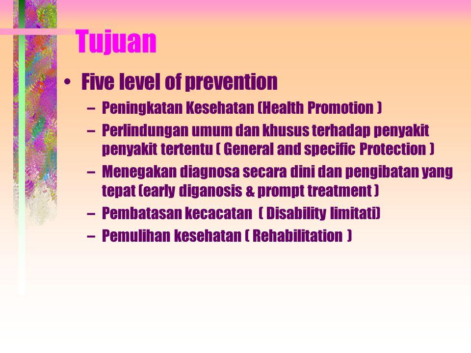 Tujuan Five level of prevention –Peningkatan Kesehatan (Health Promotion ) –Perlindungan umum dan khusus terhadap penyakit penyakit tertentu ( General