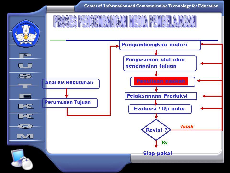Center of Information and Communication Technology for Education Analisis Kebutuhan Perumusan Tujuan Pengembangkan materi Penyusunan alat ukur pencapaian tujuan Penulisan naskah Evaluasi / Uji coba Revisi .