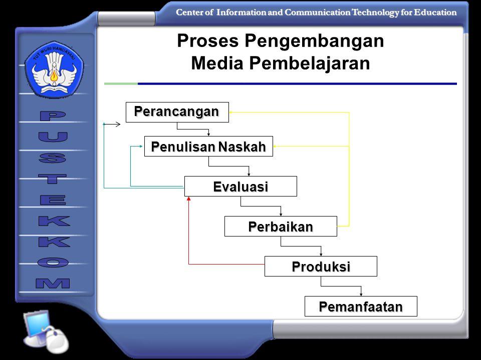 Center of Information and Communication Technology for Education Proses Pengembangan Media Pembelajaran Perancangan Penulisan Naskah Evaluasi Perbaikan Pemanfaatan Produksi