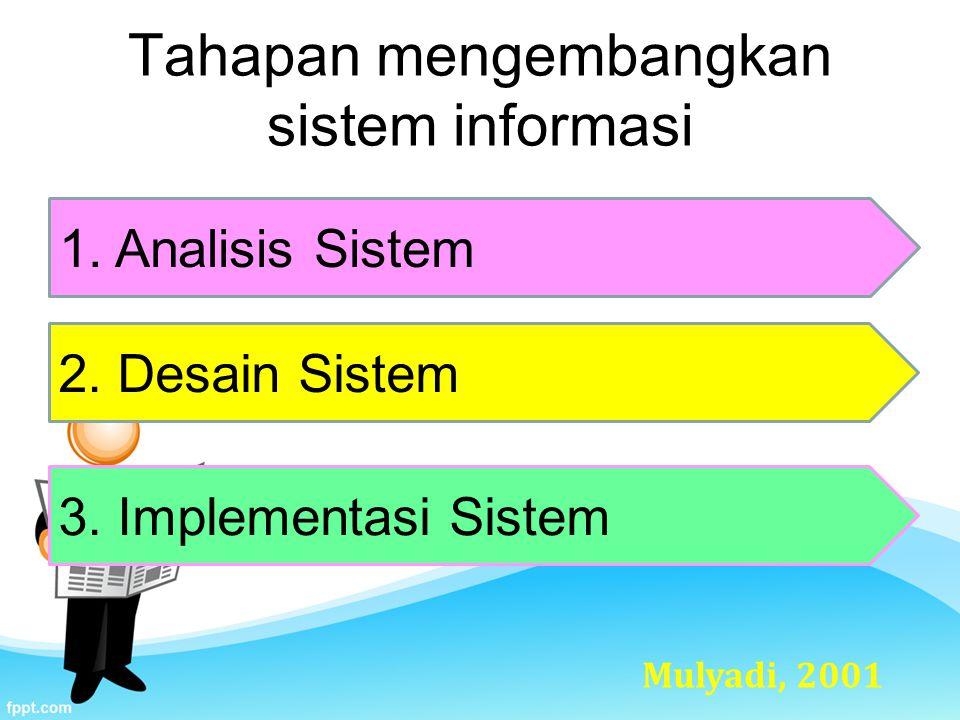 Tahapan mengembangkan sistem informasi 1. Analisis Sistem 2.