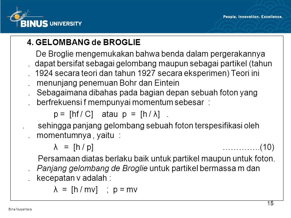 Bina Nusantara 4. GELOMBANG de BROGLIE De Broglie mengemukakan bahwa benda dalam pergerakannya. dapat bersifat sebagai gelombang maupun sebagai partik
