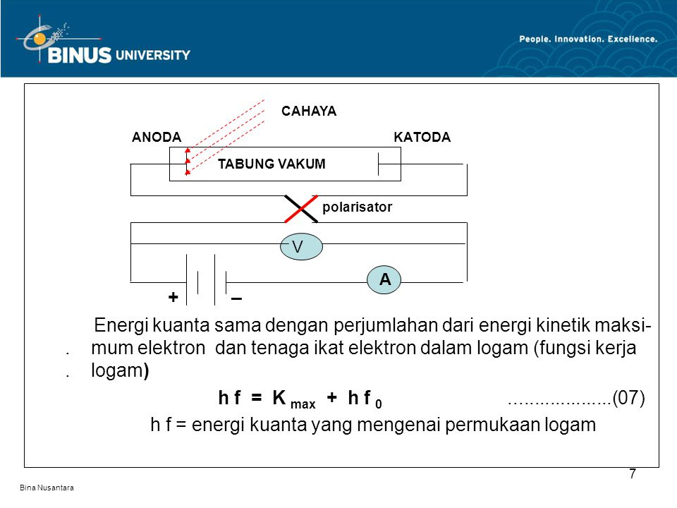 Bina Nusantara + – Energi kuanta sama dengan perjumlahan dari energi kinetik maksi-. mum elektron dan tenaga ikat elektron dalam logam (fungsi kerja.
