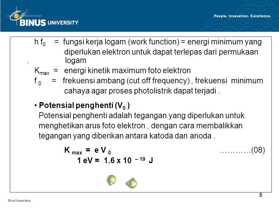 Bina Nusantara h f 0 = fungsi kerja logam (work function) = energi minimum yang diperlukan elektron untuk dapat terlepas dari permukaan. logam K max =