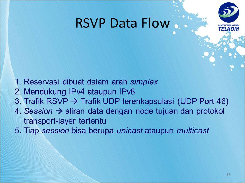 13 1. Reservasi dibuat dalam arah simplex 2. Mendukung IPv4 ataupun IPv6 3.