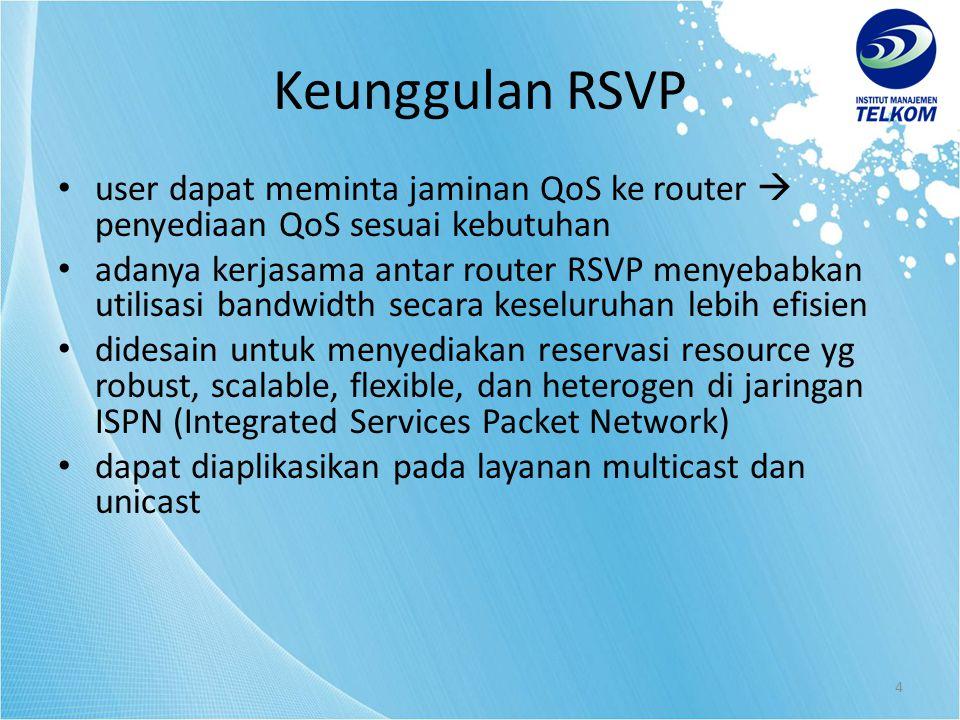 15 1.Pesan primer dalam RSVP Resv  penerima, upstream Path  pengirim, downstream 2.