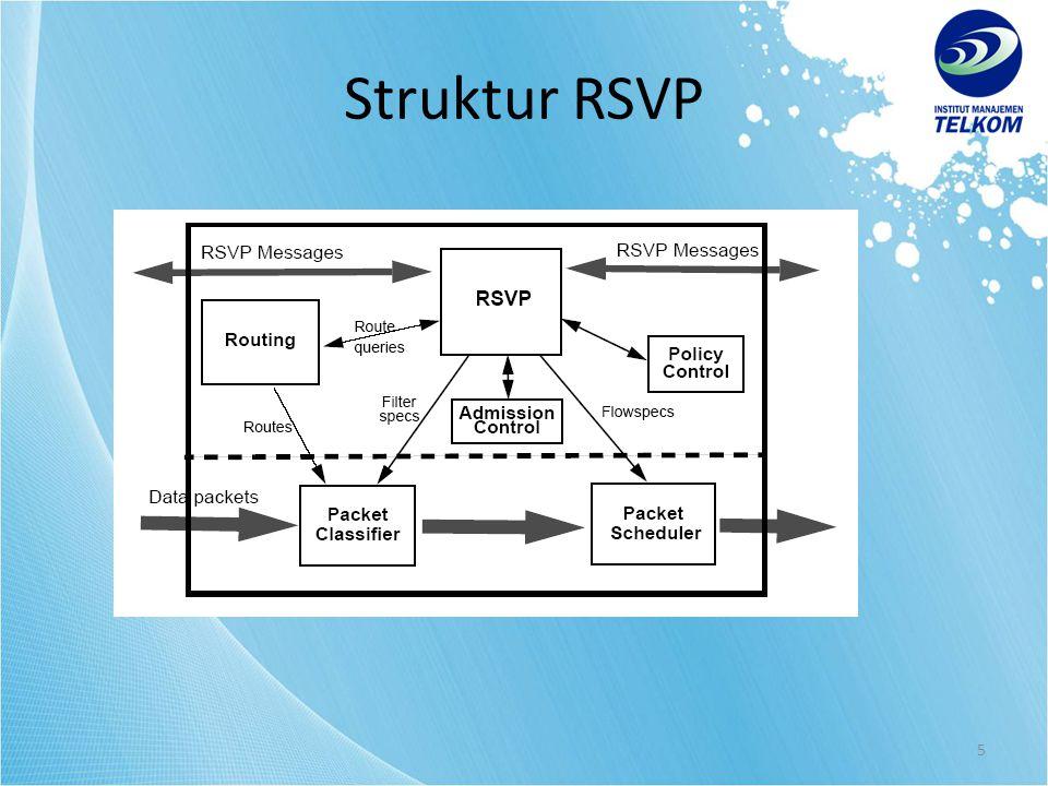 5 Struktur RSVP