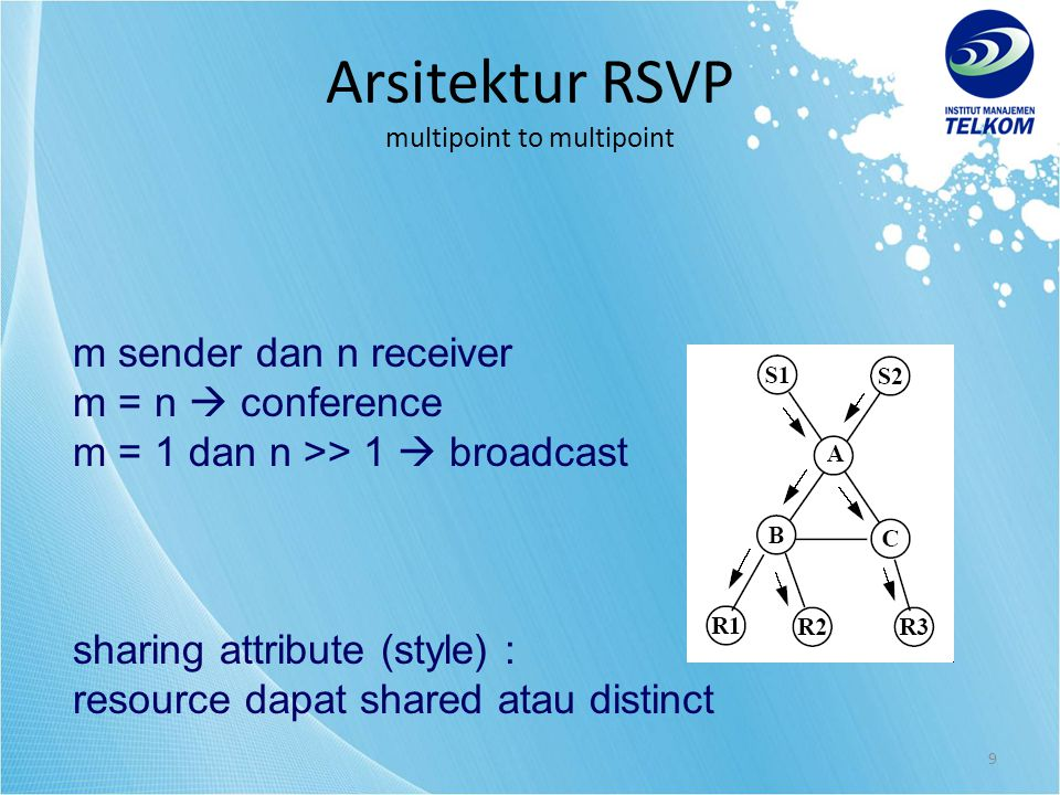 9 m sender dan n receiver m = n  conference m = 1 dan n >> 1  broadcast sharing attribute (style) : resource dapat shared atau distinct Arsitektur RSVP multipoint to multipoint