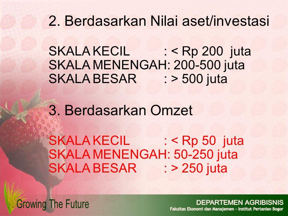 2. Berdasarkan Nilai aset/investasi SKALA KECIL: < Rp 200 juta SKALA MENENGAH: 200-500 juta SKALA BESAR: > 500 juta 3. Berdasarkan Omzet SKALA KECIL: