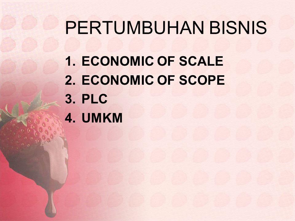 PERTUMBUHAN BISNIS 1.ECONOMIC OF SCALE 2.ECONOMIC OF SCOPE 3.PLC 4.UMKM