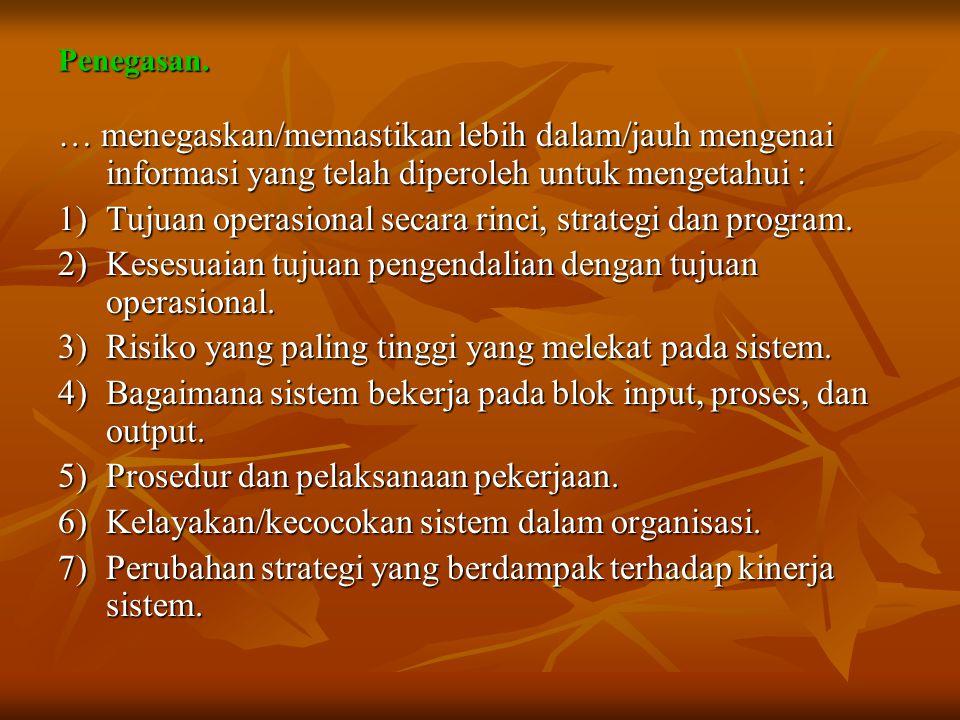 Contoh Prosedur Audit Utk Pekerjaan Lapangan.Pengendalian Keuangan.
